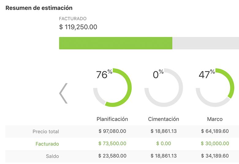 estimating_spanish_1