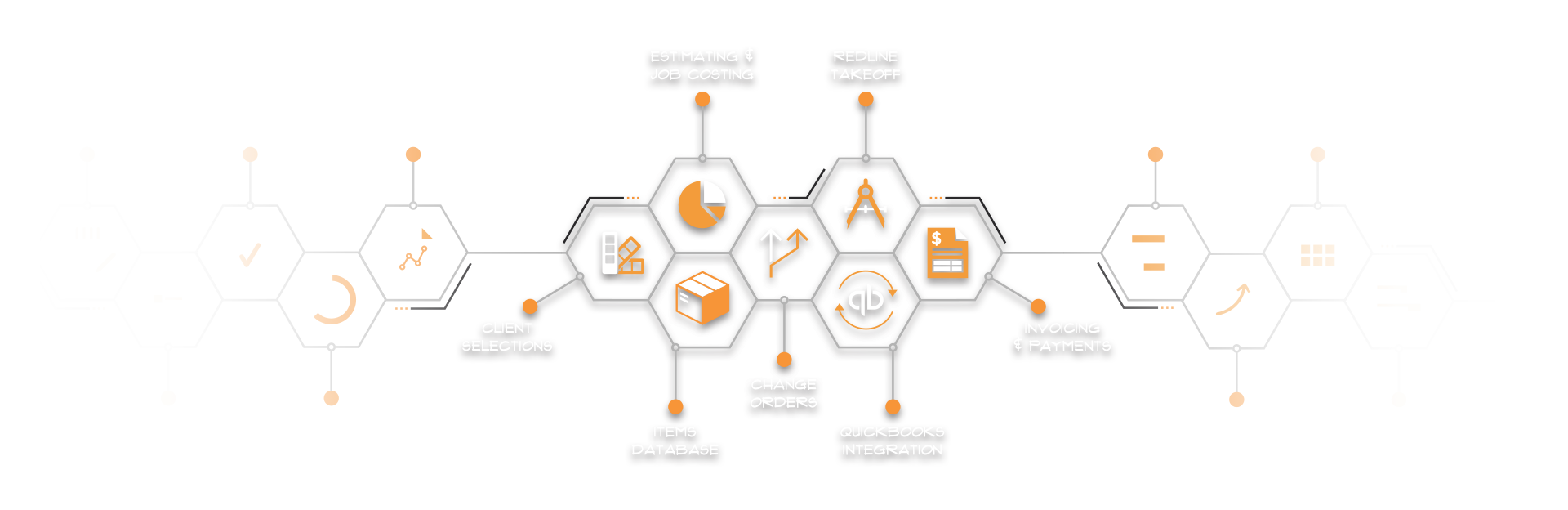 Construction Financials Software